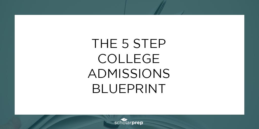 5 Step Blueprint Blog